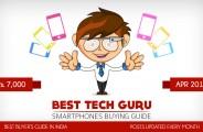 5-BEST-ANDROID-PHONES-UNDER-7000-RS-APRIL-2015-BEST-TECH-GURU