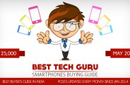 BEST-ANDROID-PHONES-UNDER-25000-RS-MAY-2015-BEST-TECH-GURU