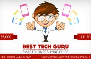 Best-phone-under-25000-rs-july-2015