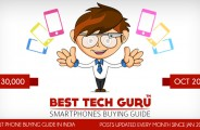 Best-Phone-under-30000-in-India-(Oct-2105)---Best-Tech-Guru