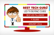 5 Best LED TVs under 20000 Rs in India (January 2016)