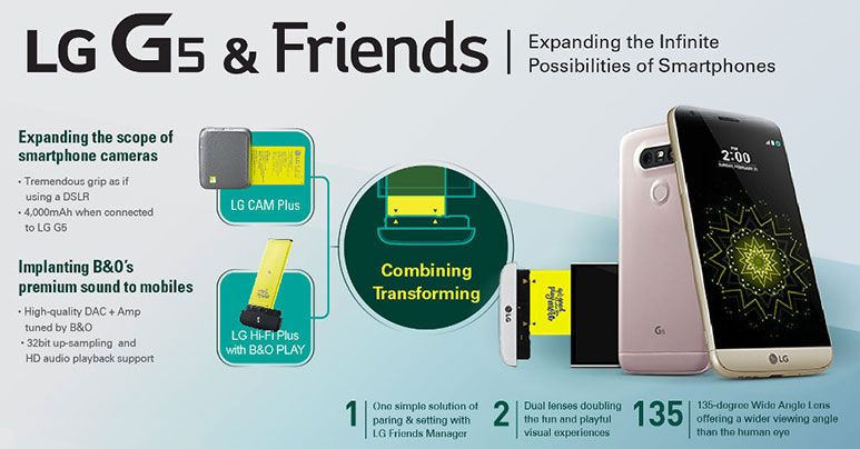 LG-G5-and-Friends