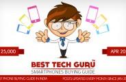 Best-Phones-under-25000-Rs-(April-2016)