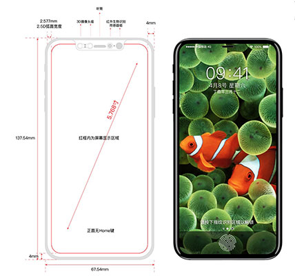 This is how the iPhone 8 might possibly look like with its end to end bezel less design