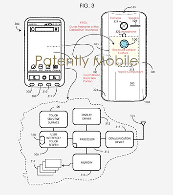 New patents from Google suggest that future Pixel devices could sport touch sensitive rear panel