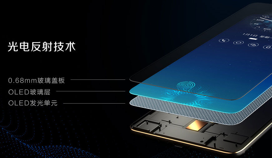 Vivo X20 Plus UD with Under Display Fingerprint Scanner officially launched in China